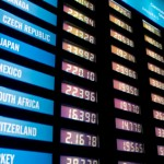 Current Foreign Exchange Rates